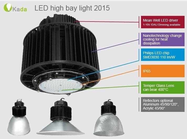 LED industrie lamp met Philips en Samsung led componenten